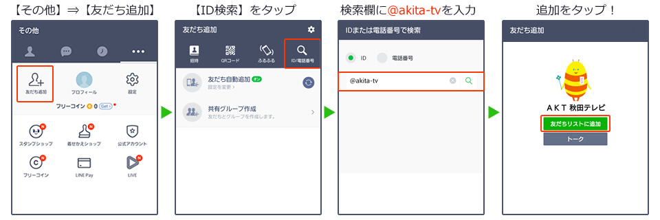akt-line-search-1