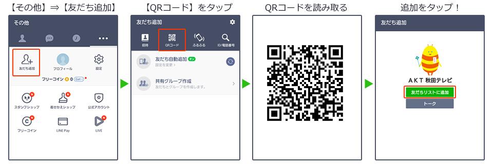 akt-line-search-2