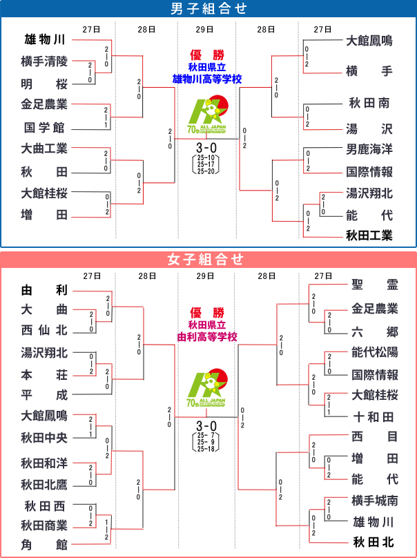 harukou-tournament